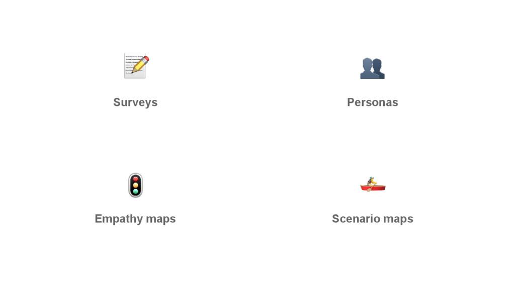 Surveys Personas Scenario maps Empathy maps