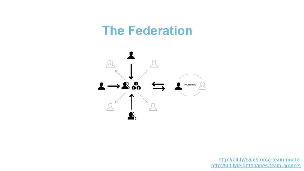 http://bit.ly/salesforce-team-model http://bit....
