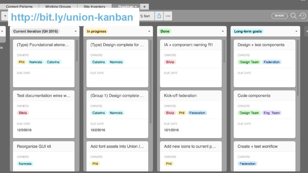 http://bit.ly/union-kanban