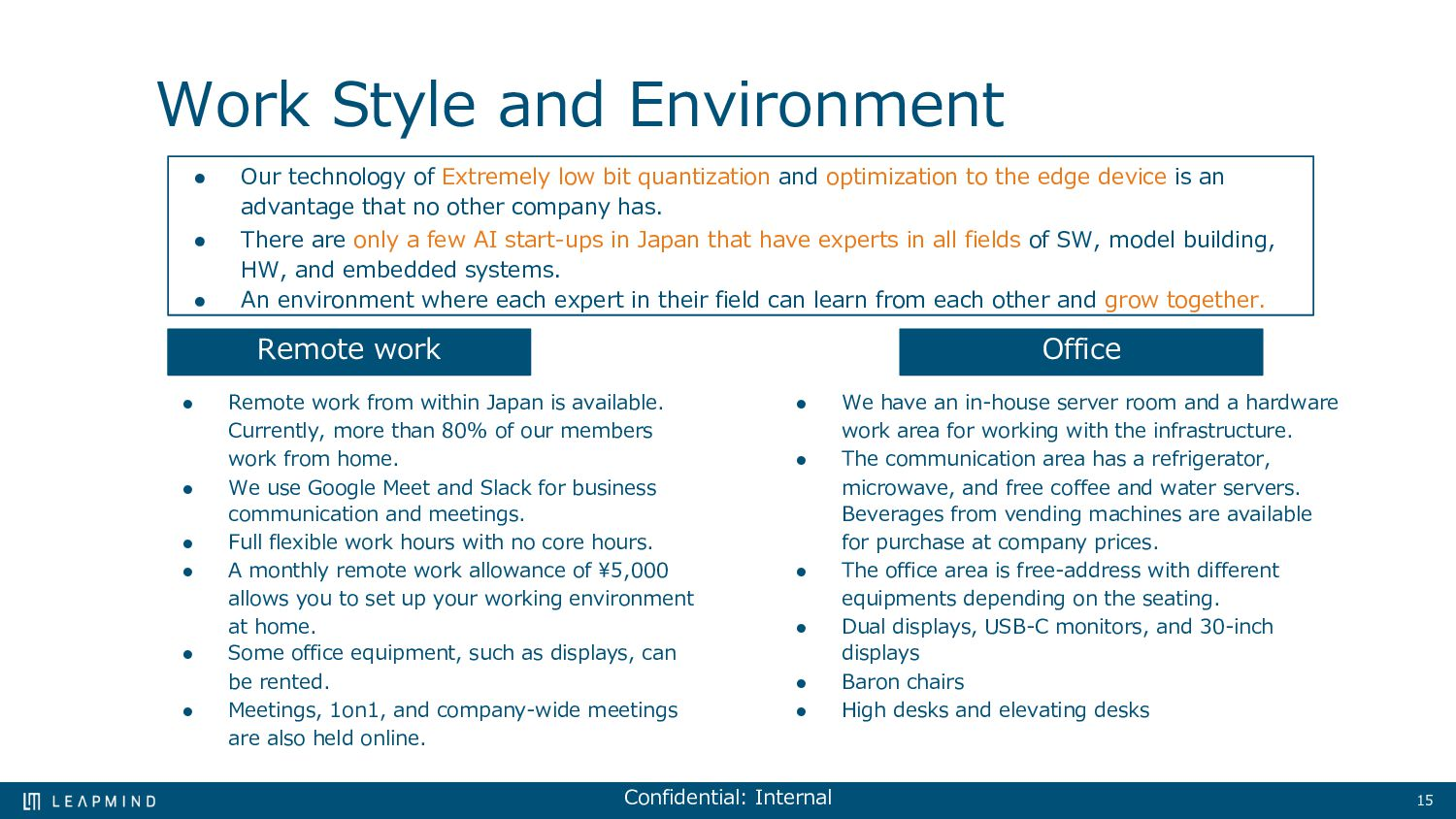 15 More than 150 projects and more LeapMind has...