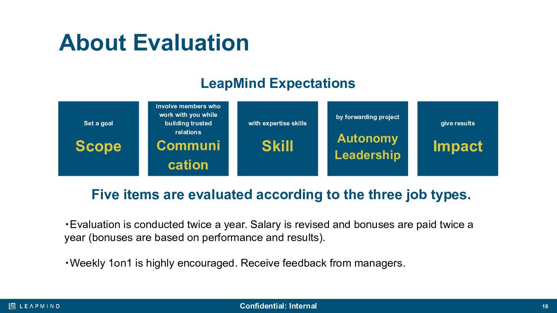 18 Maekawa Manufacturing: Meat Processing Robot...