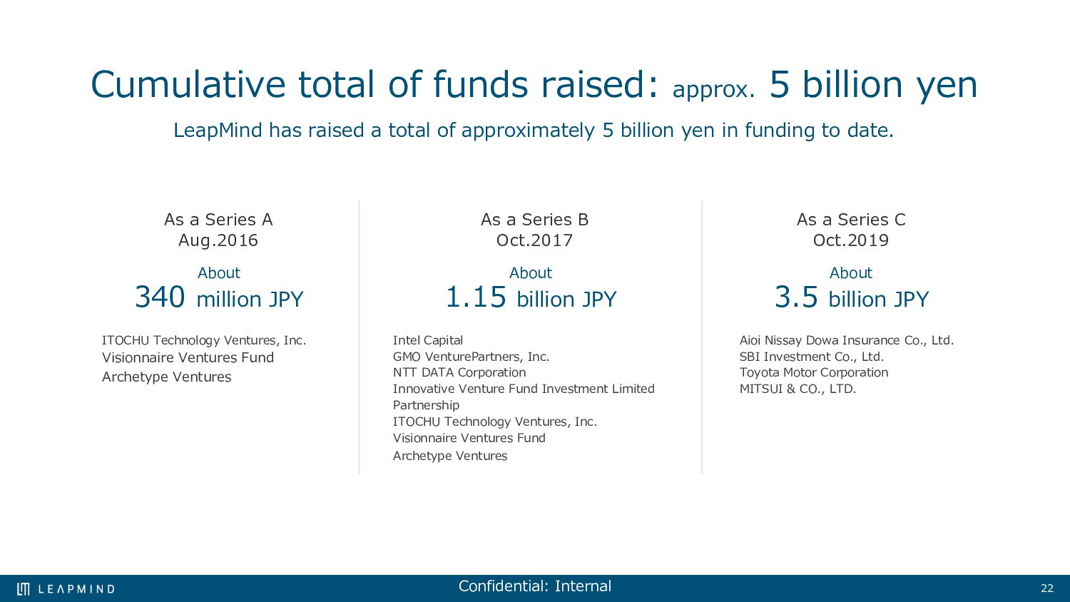 22 Business Interview We have posted employee i...