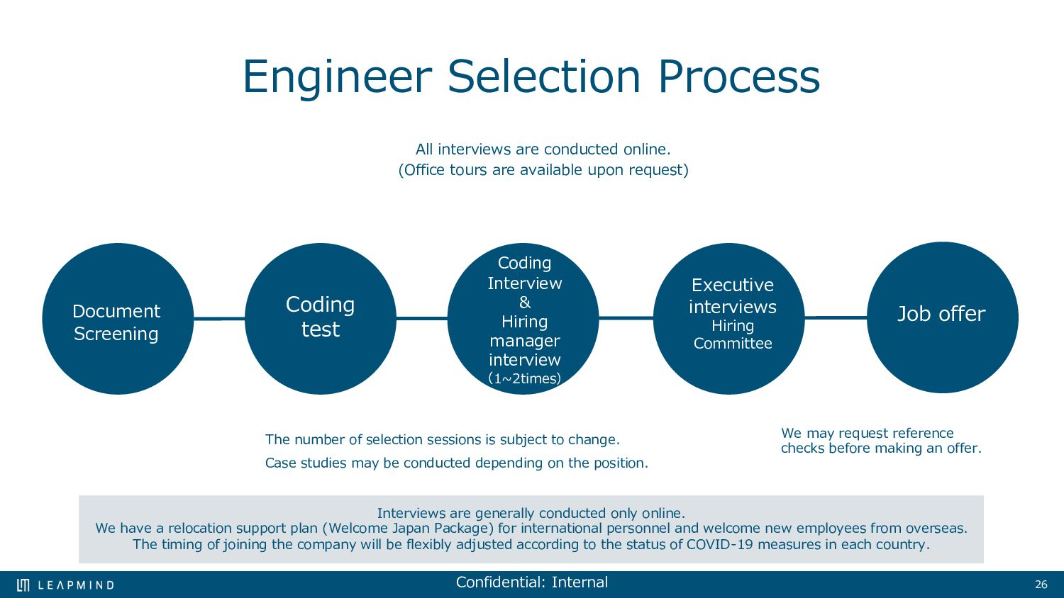 WE'RE HIRING We have created an environment whe...