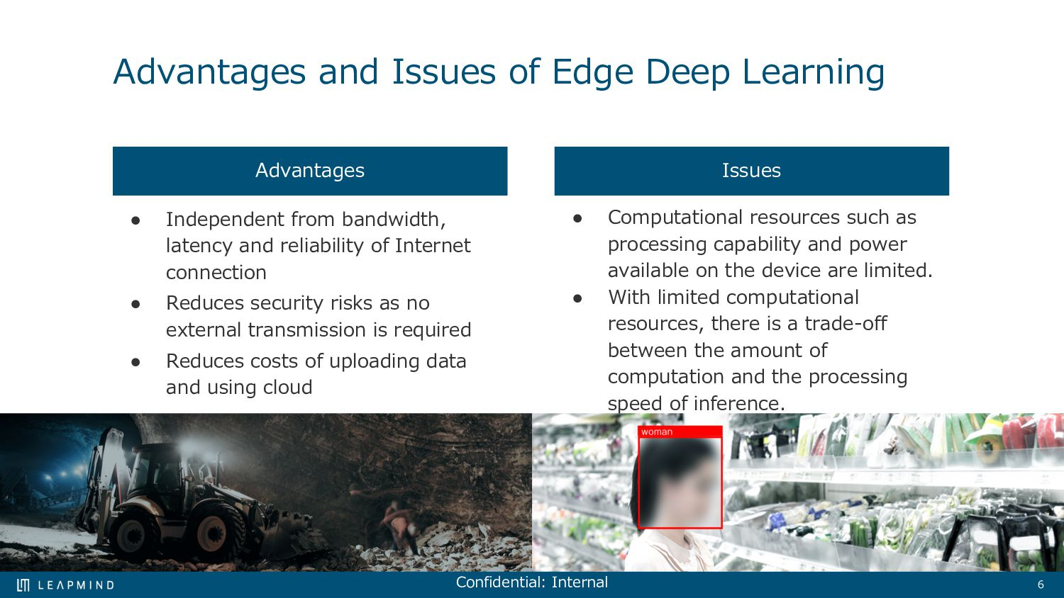 6 Expansion of the Edge Deep Learning Market As...