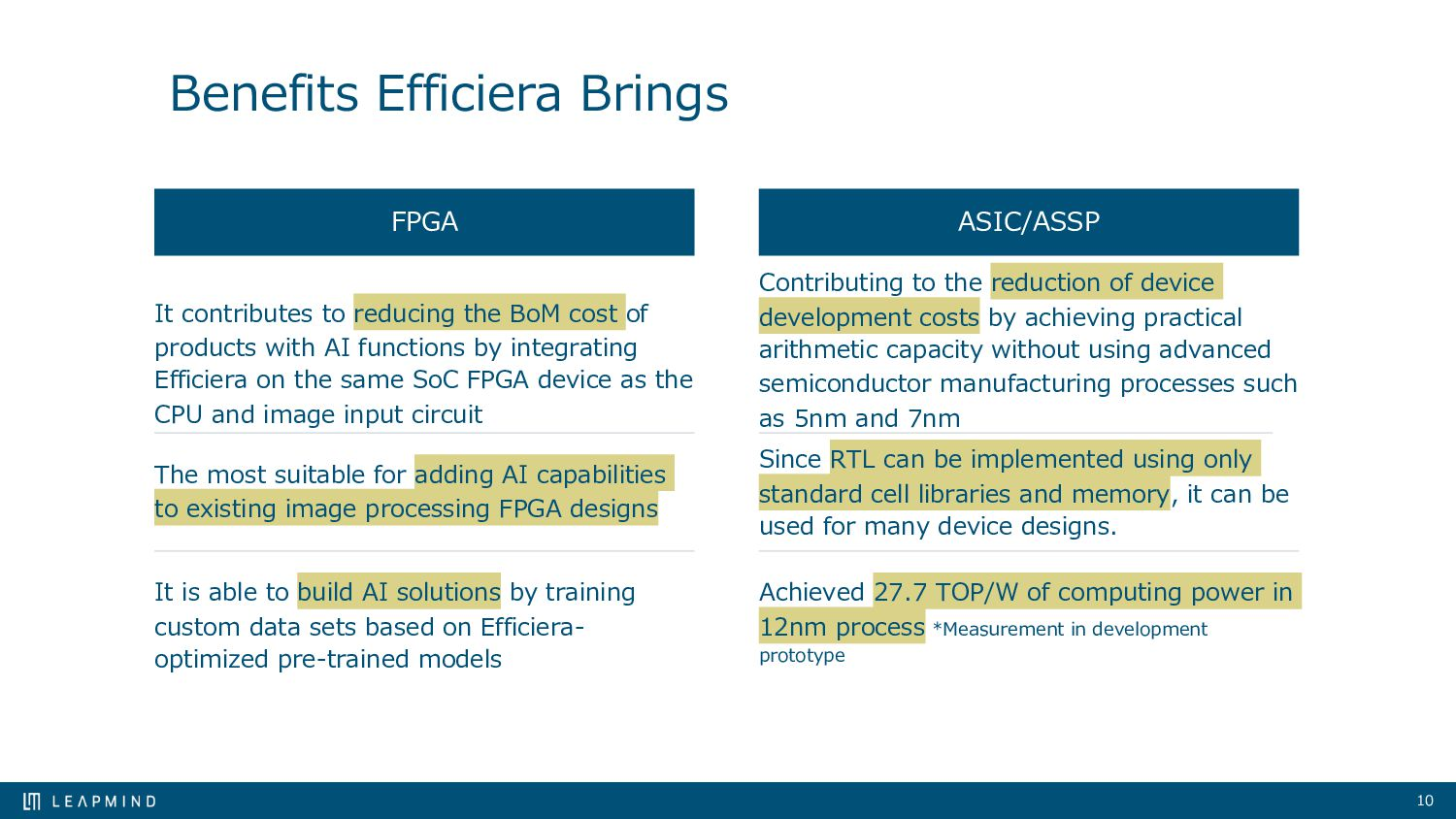 10 Extremely Low Bit Quantization Applying extr...