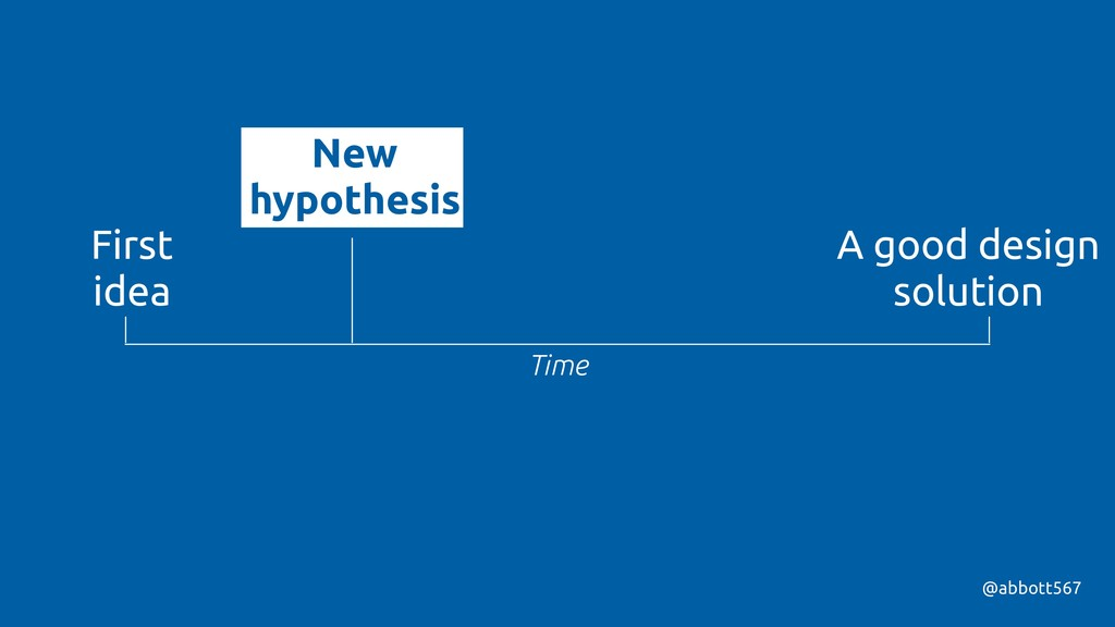 @abbott567 New hypothesis A good design solutio...