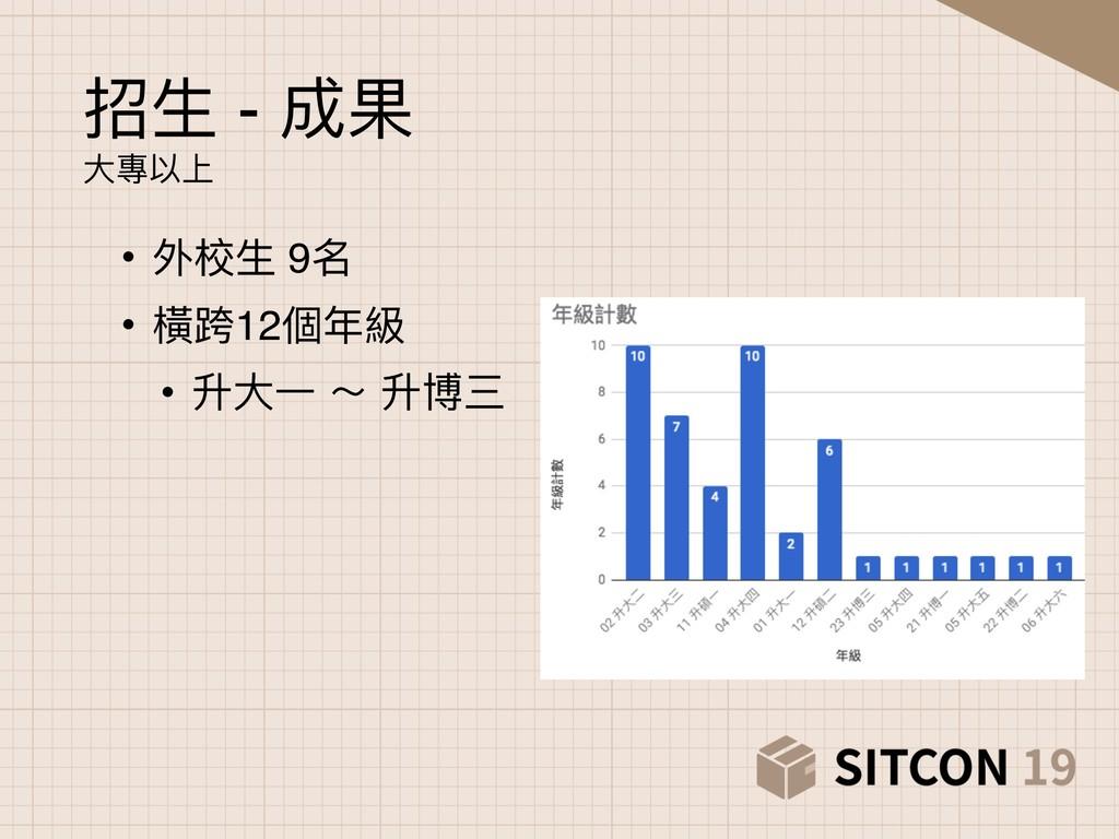 招⽣生 - 成果 ⼤大專以上 • 外校⽣生 9名 • 橫跨12個年年級 • 升⼤大⼀一 ~ 升...