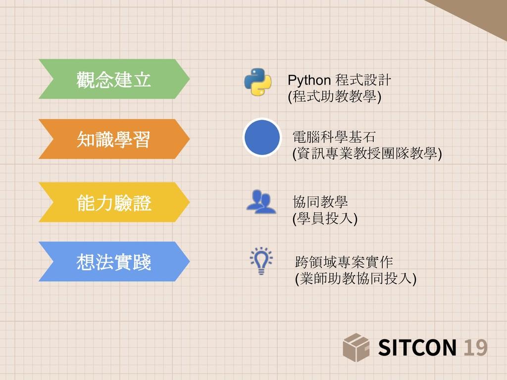 """! & -% ) Python $"""" () +  ..."""