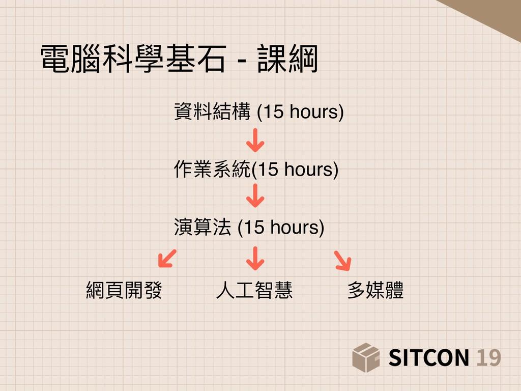 電腦科學基⽯石 - 課綱 資料結構 (15 hours) 演算法 (15 hours) 作業系...