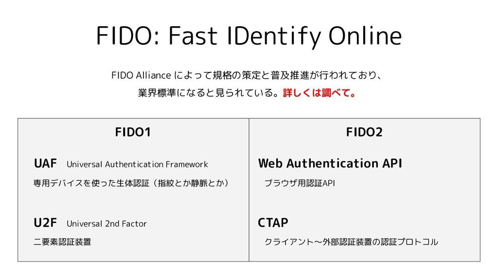 FIDO1 FIDO: Fast IDentify Online FIDO Alliance ...