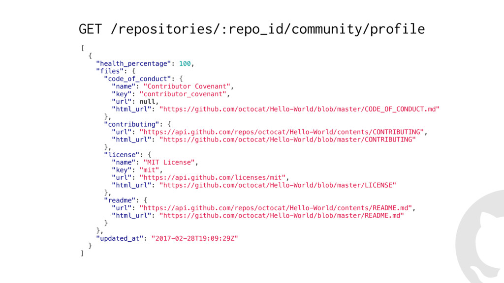 GET /repositories/:repo_id/community/profile [ ...
