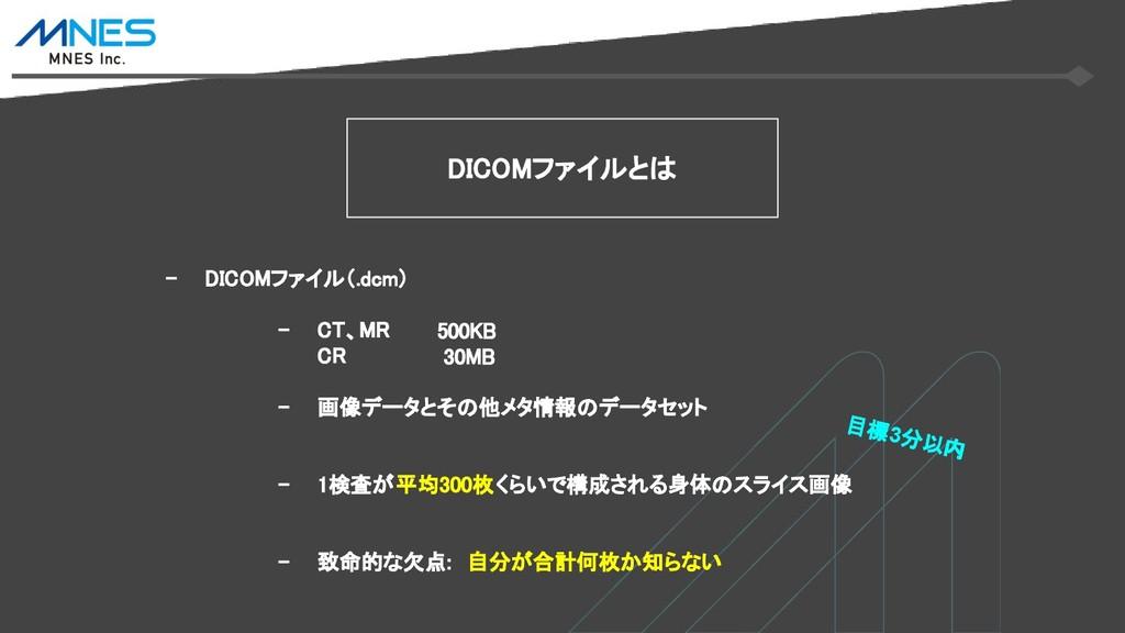 DICOMファイルとは - DICOMファイル(.dcm) - CT、MR CR - 画像デー...