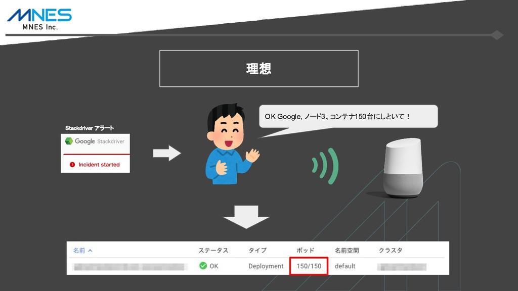 Stackdriver アラート OK Google, ノード3、コンテナ150台にしといて!...