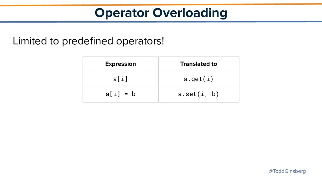 @ToddGinsberg Operator Overloading Limited to p...