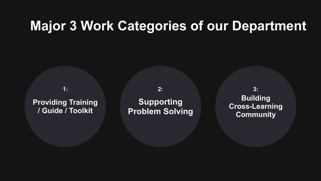 Major 3 Work Categories of our Department Provi...