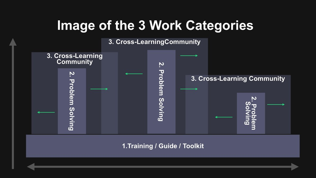1.Training / Guide / Toolkit 3. Cross-LearningC...