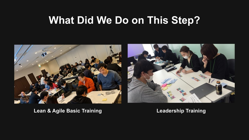 Leadership Training Lean & Agile Basic Training...