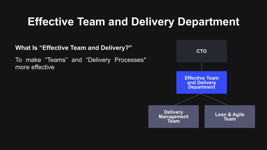 Effective Team and Delivery Department What Is ...