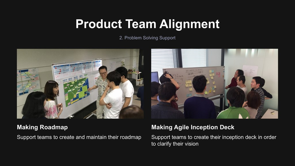 Product Team Alignment Making Agile Inception D...
