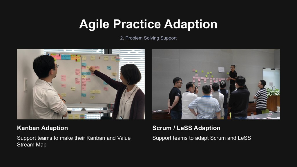 Agile Practice Adaption Scrum / LeSS Adaption S...