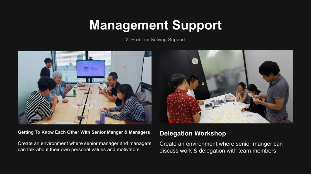 Management Support Delegation Workshop Create a...