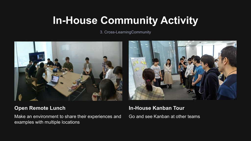 In-House Community Activity In-House Kanban Tou...