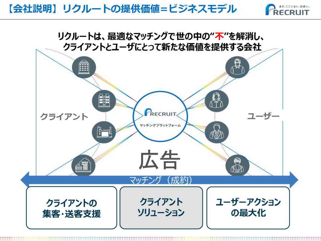 クライアント ユーザー 広告 【会社説明】リクルートの提供価値=ビジネスモデル リクルートは、...