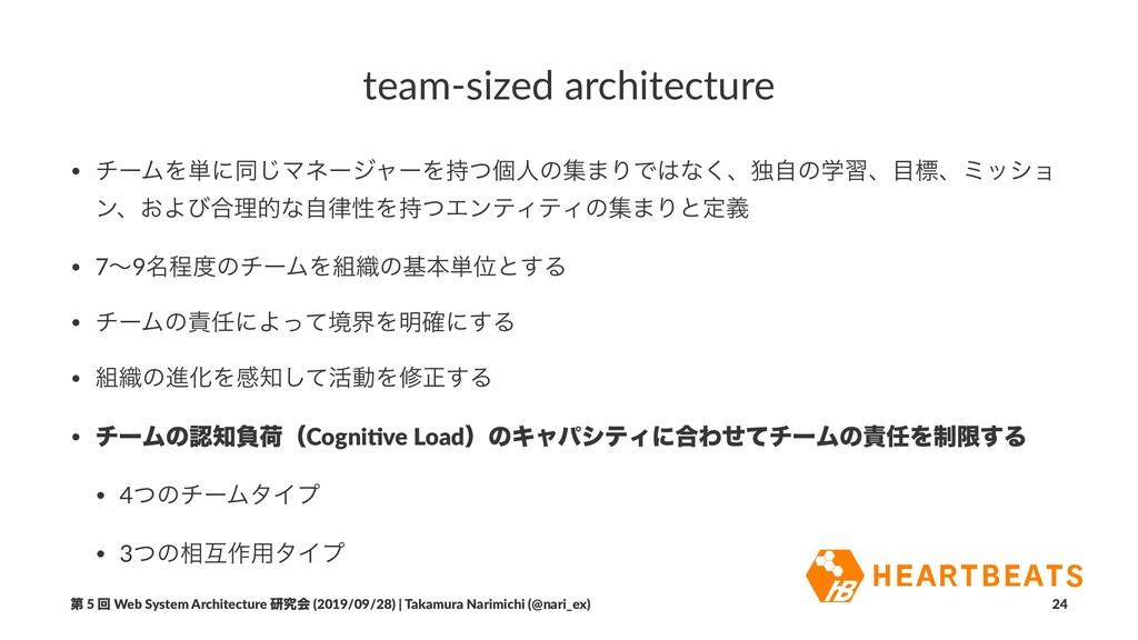 team-sized architecture • νʔϜΛ୯ʹಉ͡ϚωʔδϟʔΛͭݸਓͷू...
