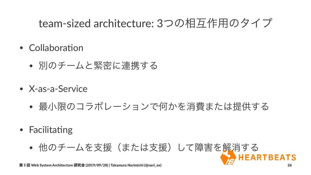 team-sized architecture: 3ͭͷ૬ޓ࡞༻ͷλΠϓ • Collabor...