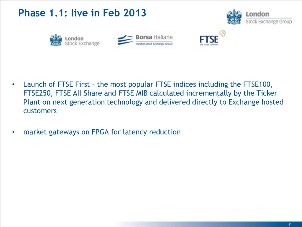 21 • Launch of FTSE First – the most popular FT...