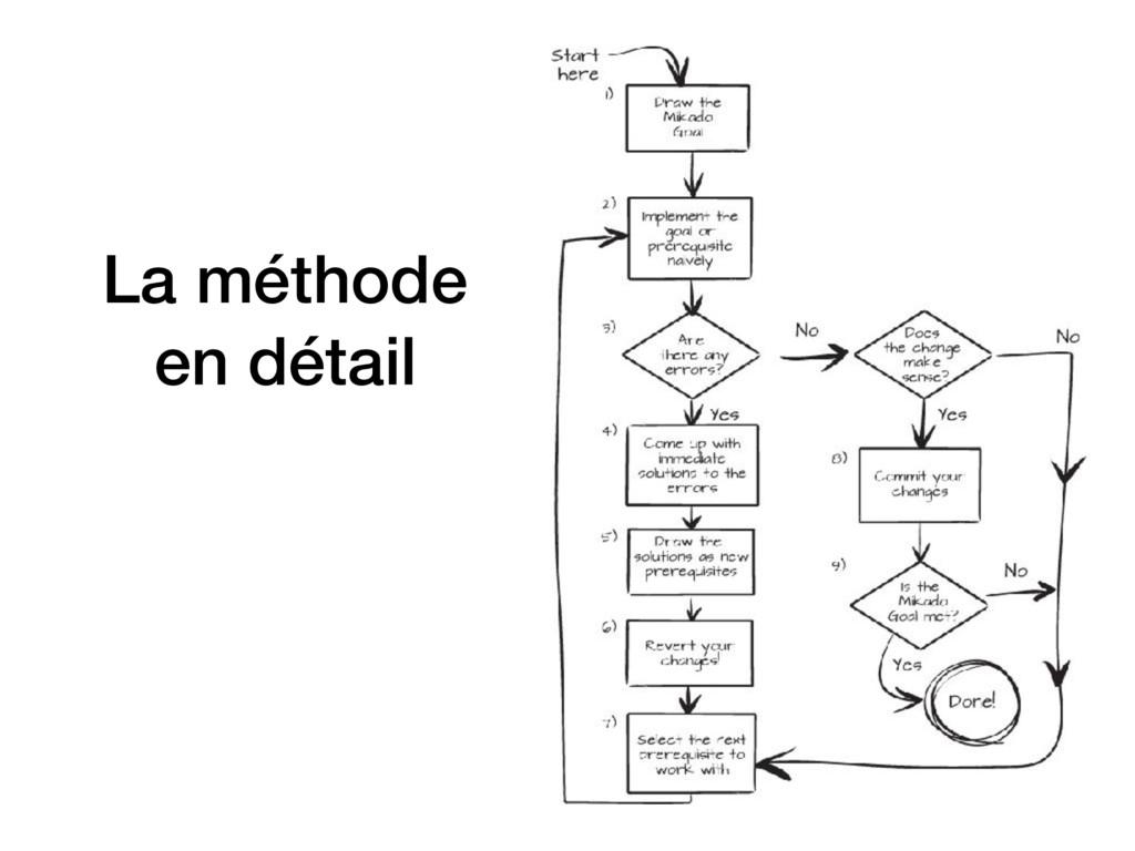 La méthode en détail