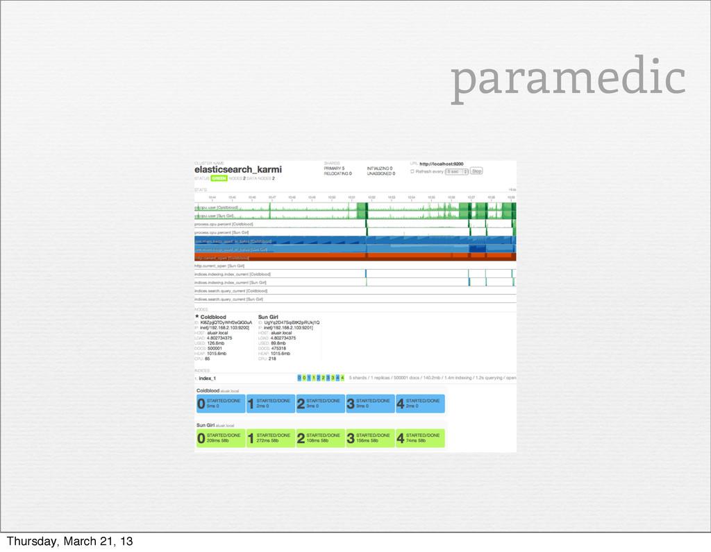 paramedic Thursday, March 21, 13