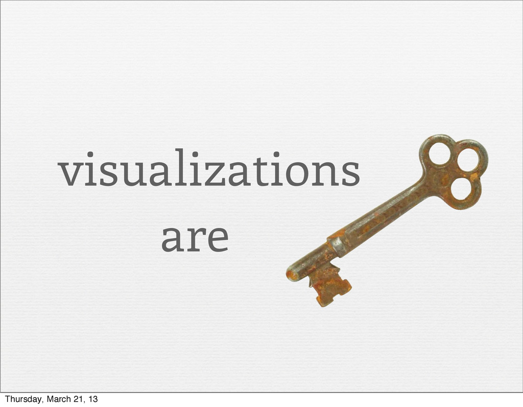 visualizations are Thursday, March 21, 13