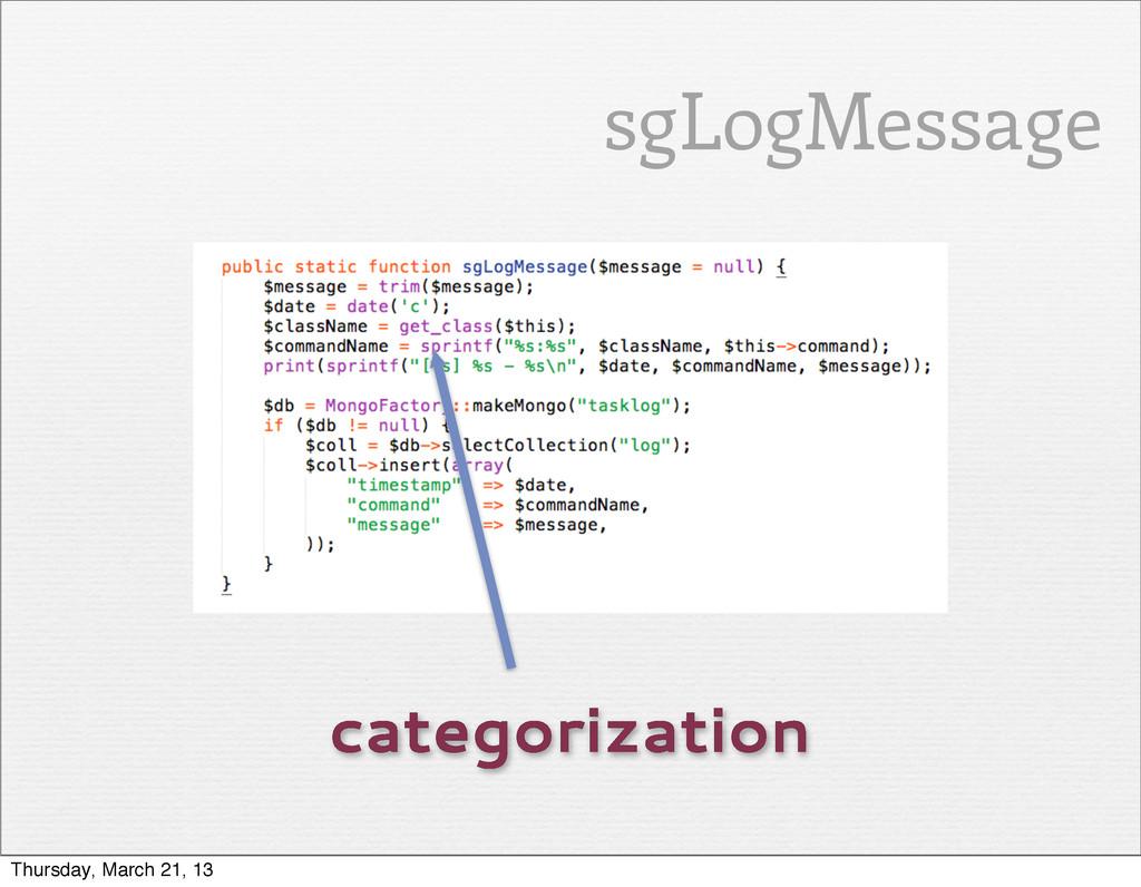 categorization sgLogMessage Thursday, March 21,...