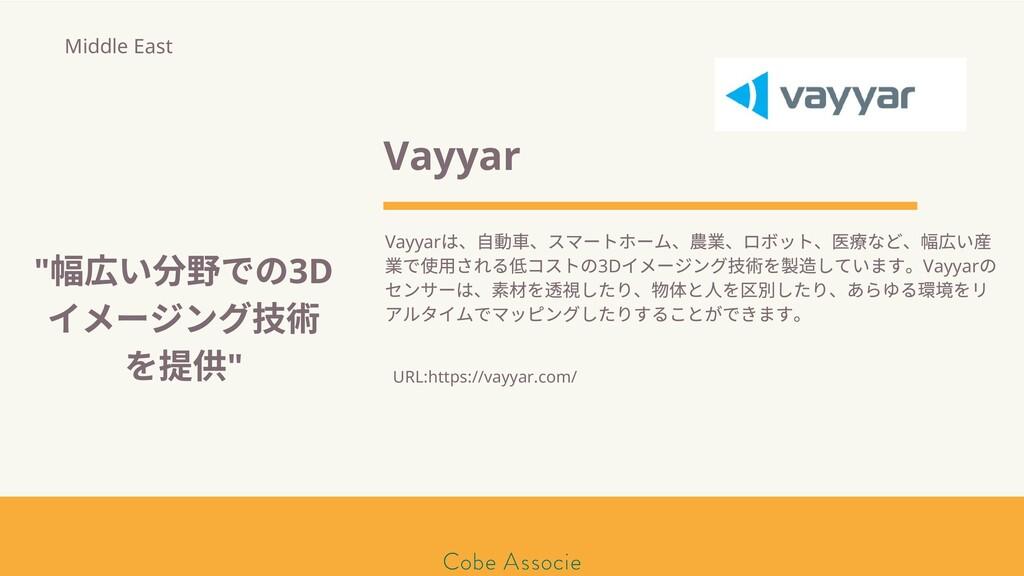 モールソン&フラー 築2020 Vayyar Vayyar は、⾃動⾞、スマートホーム、 業、...