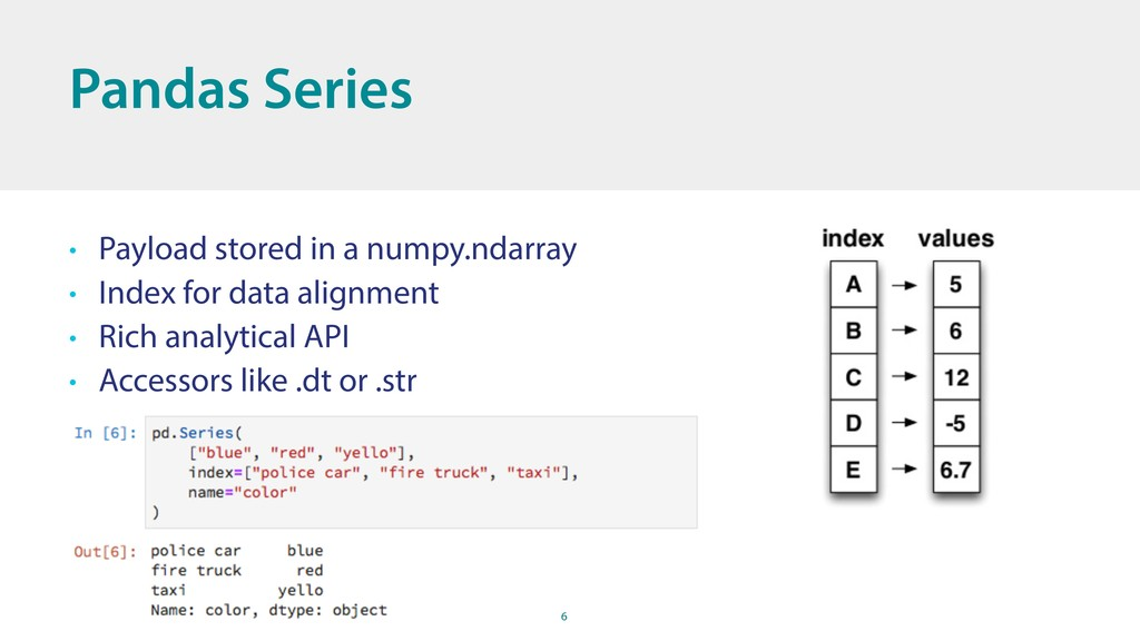 6 Pandas Series • Payload stored in a numpy.nda...