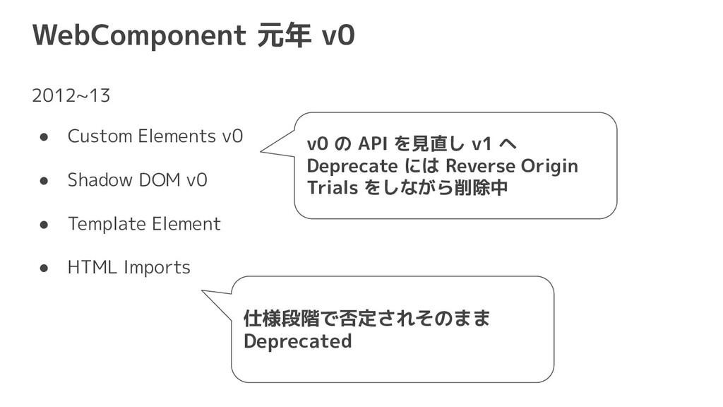 WebComponent 元年 v0 2012~13 ● Custom Elements v0...