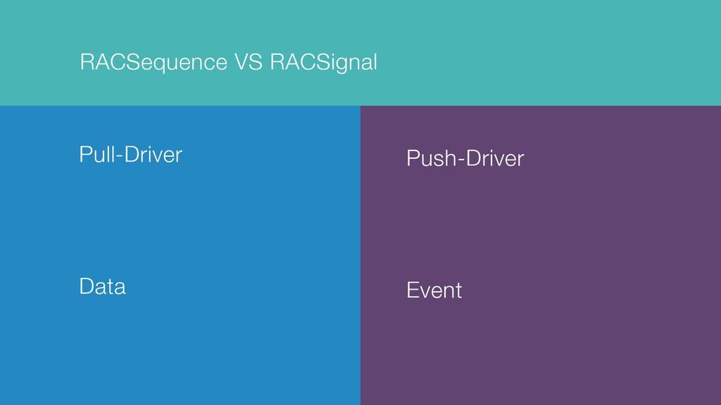RACSequence VS RACSignal Pull-Driver Data Push-...