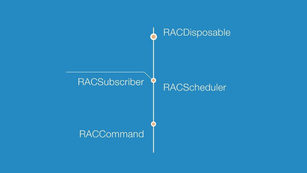 RACDisposable RACScheduler RACCommand RACSubscr...