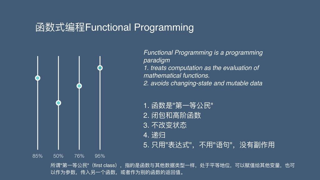 """函数式编程Functional Programming 1. 函数是""""第⼀等公⺠"""" 2. 闭包..."""