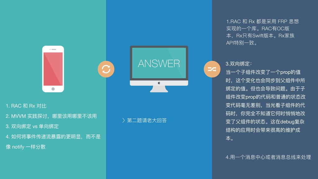 ANSWER 1. RAC 和 Rx 对⽐  2. MVVM 实践探讨,哪⾥该⽤哪⾥不该⽤  ...