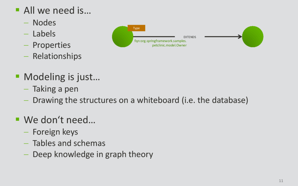 11  All we need is…  Nodes  Labels  Propert...