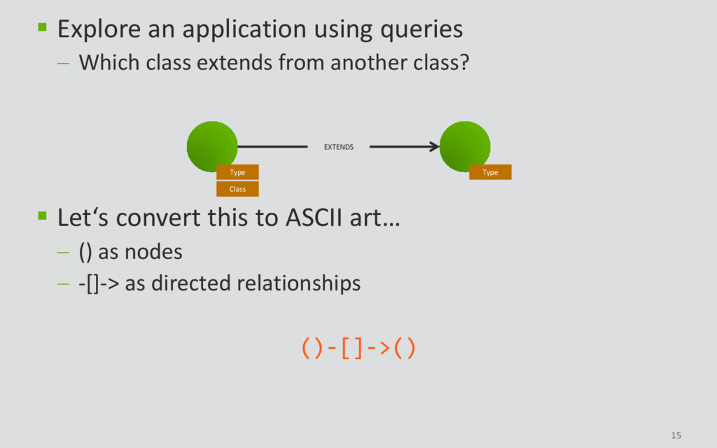 15 Type Type Class EXTENDS  Explore an applica...