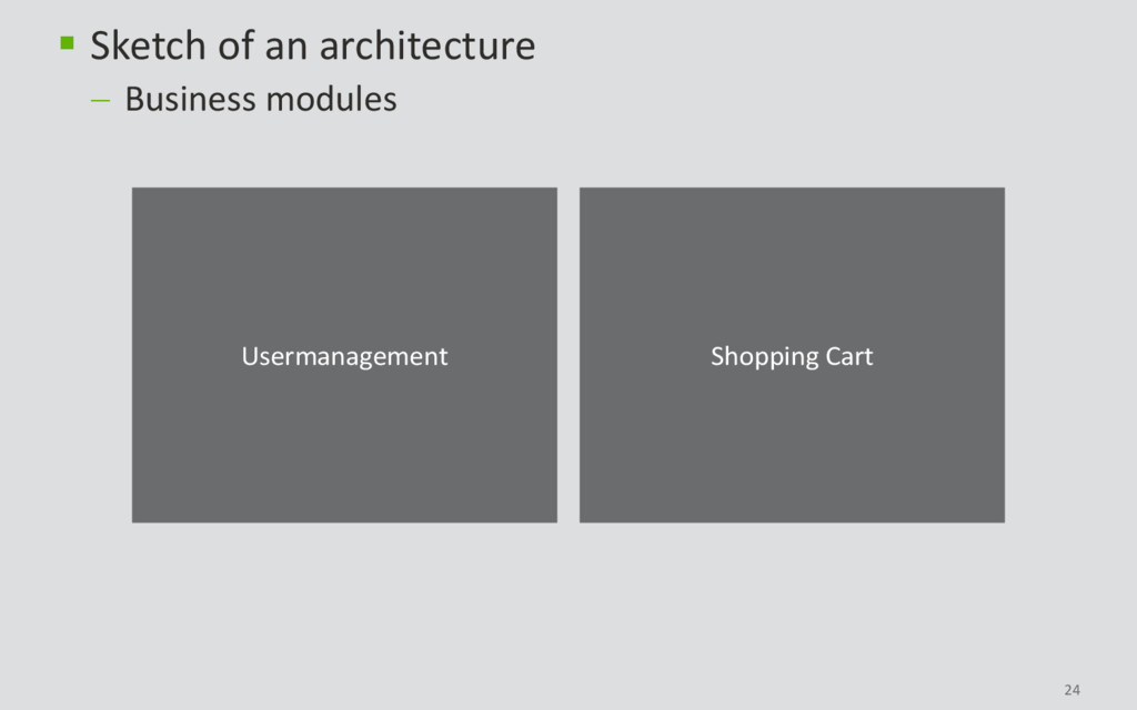 24  Sketch of an architecture  Business modul...