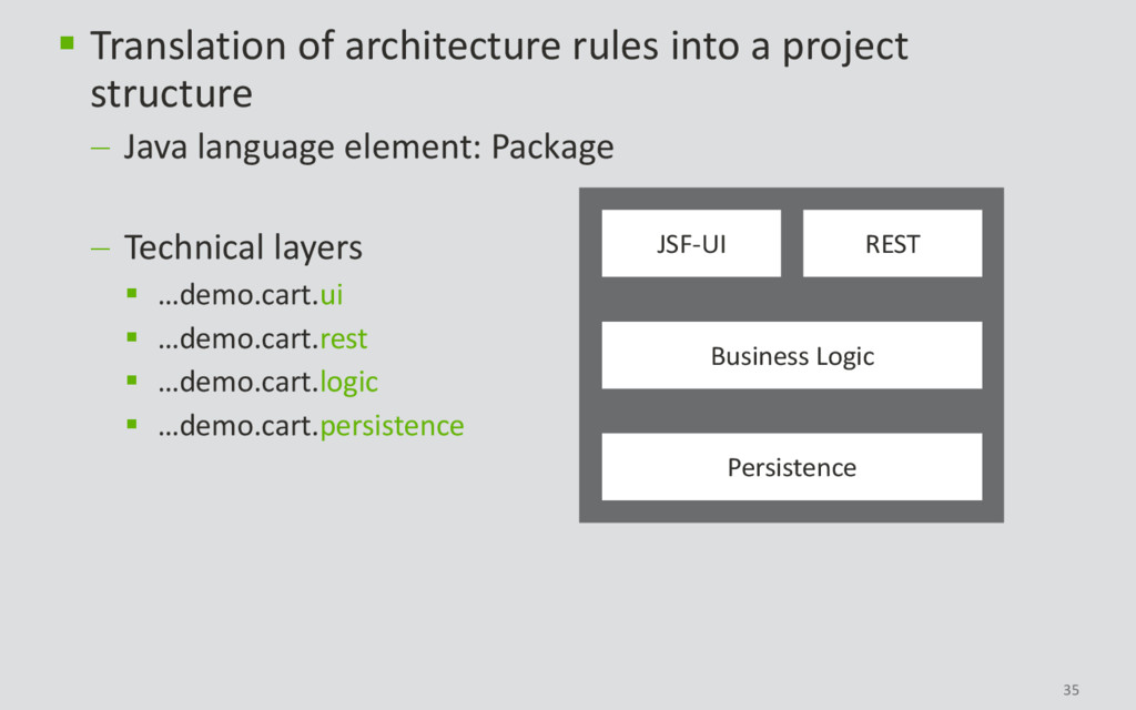 35  Translation of architecture rules into a p...