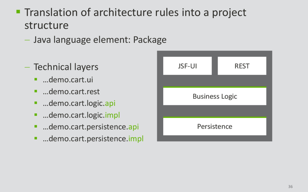 36  Translation of architecture rules into a p...