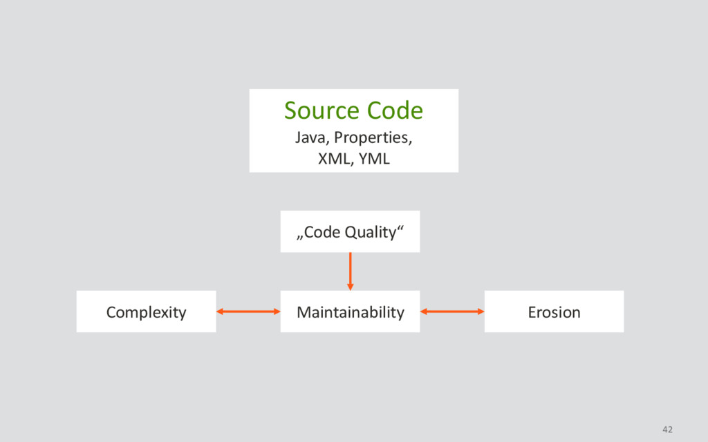42 Source Code Java, Properties, XML, YML Compl...