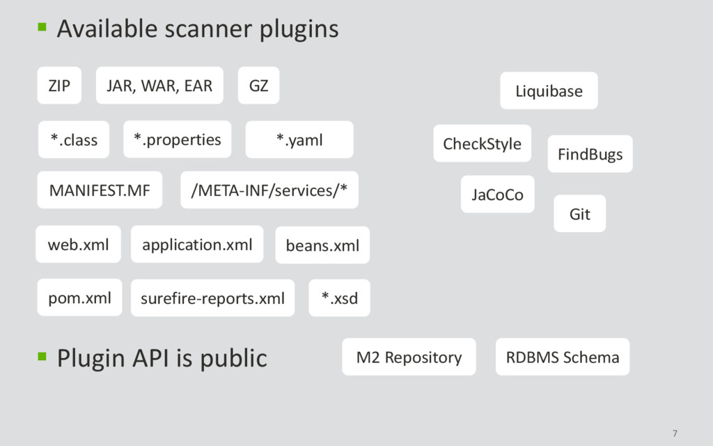 7  Available scanner plugins  Plugin API is p...
