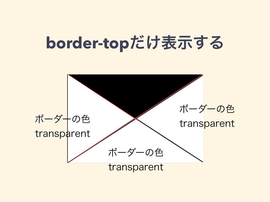 border-top͚ͩදࣔ͢Δ Ϙʔμʔͷ৭ USBOTQBSFOU Ϙʔμʔͷ৭ US...