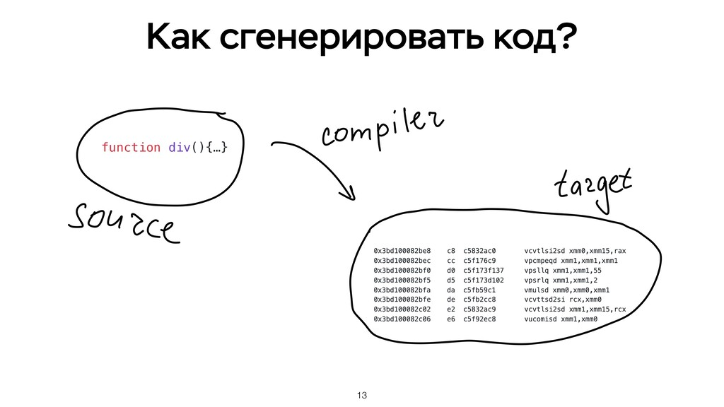 13 Как сгенерировать код? function div(){…}